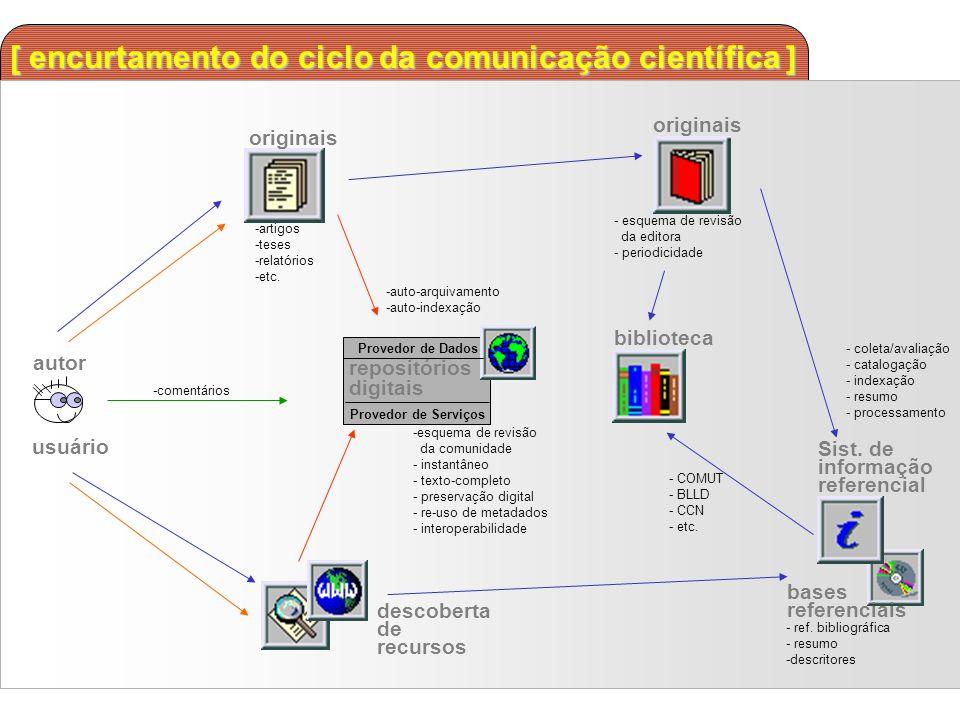 [ encurtamento do ciclo da comunicação científica ]
